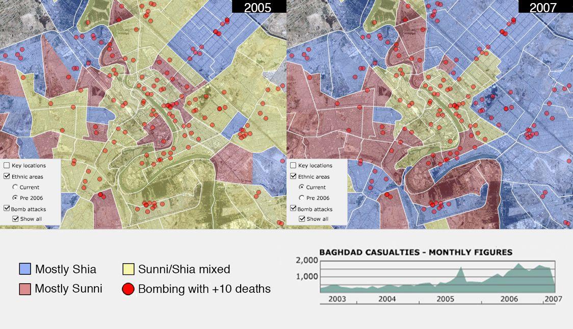 Baghdad Change