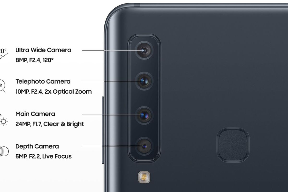 5522a90f3574e Leaked pictures of Galaxy A9 reveal Samsung really did stick four cameras on  the back