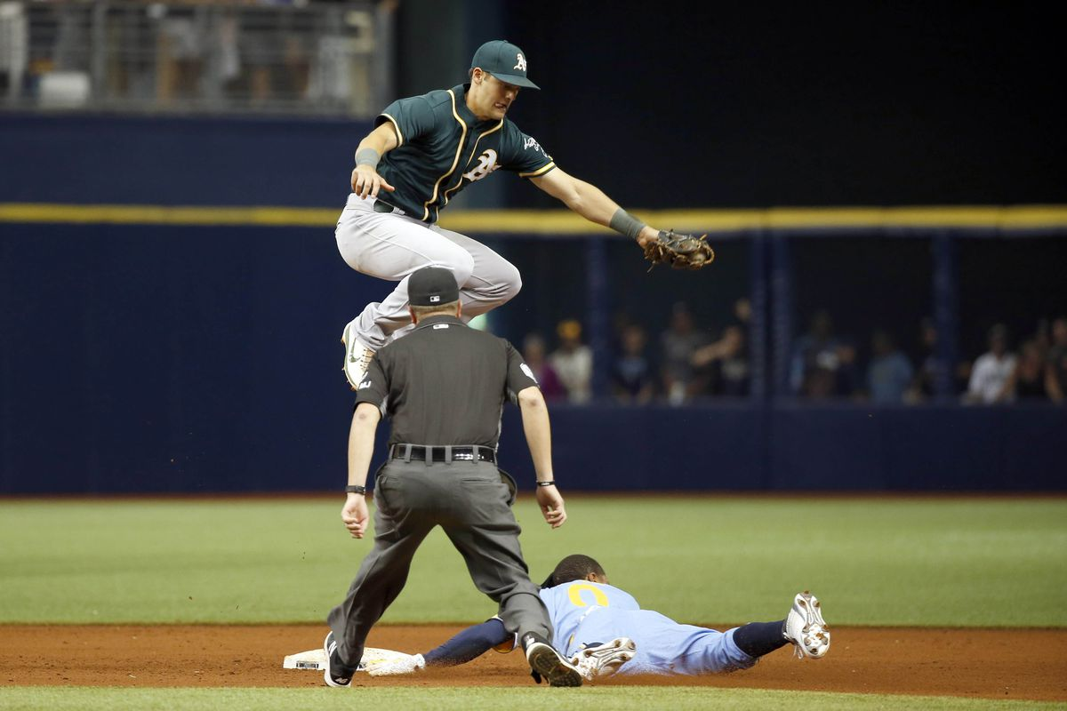Rays' Kevin Kiermaier on DL with broken hip after slide