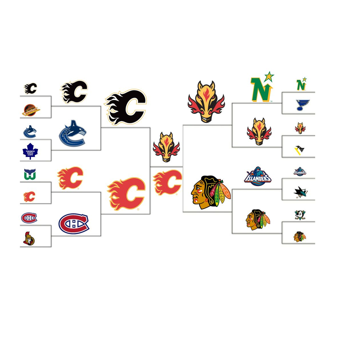 Nhl Logo Bracket Challenge And Then There Were Two Matchsticks And Gasoline