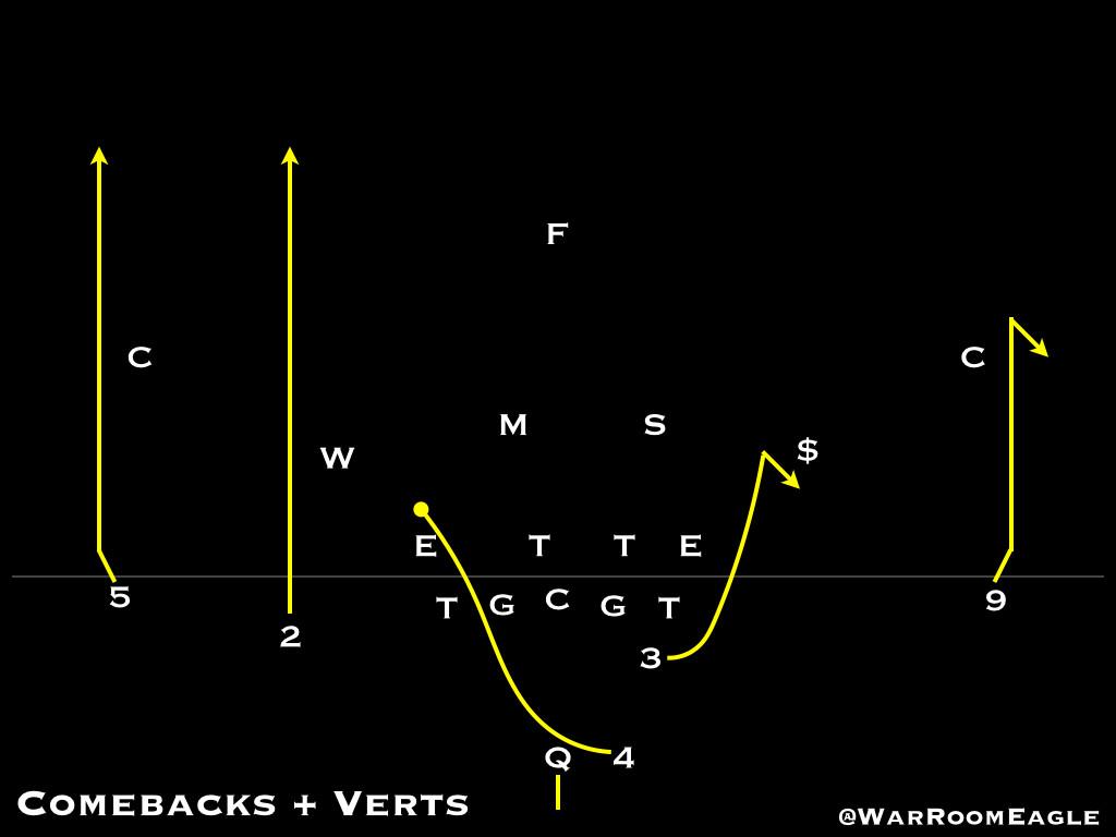 Comebacks-Verts