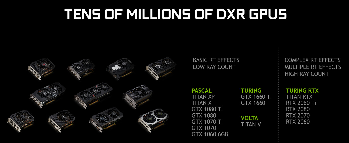 Nvidia is bringing ray tracing to old GTX GPUs that can't
