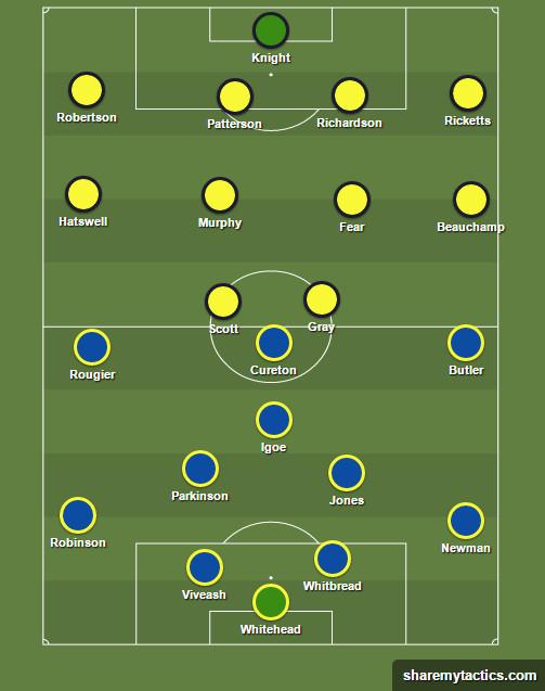 Oxford 2001 Line-ups