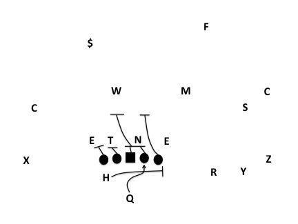 QB split zone