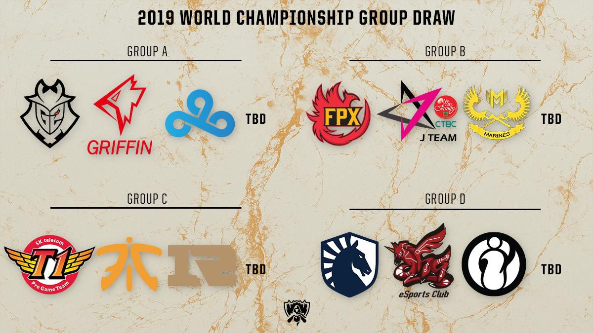 The Worlds 2019 Group draw results