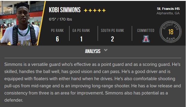 Kobi Simmns Analysis