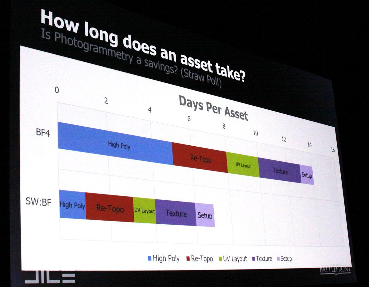 days_per_asset