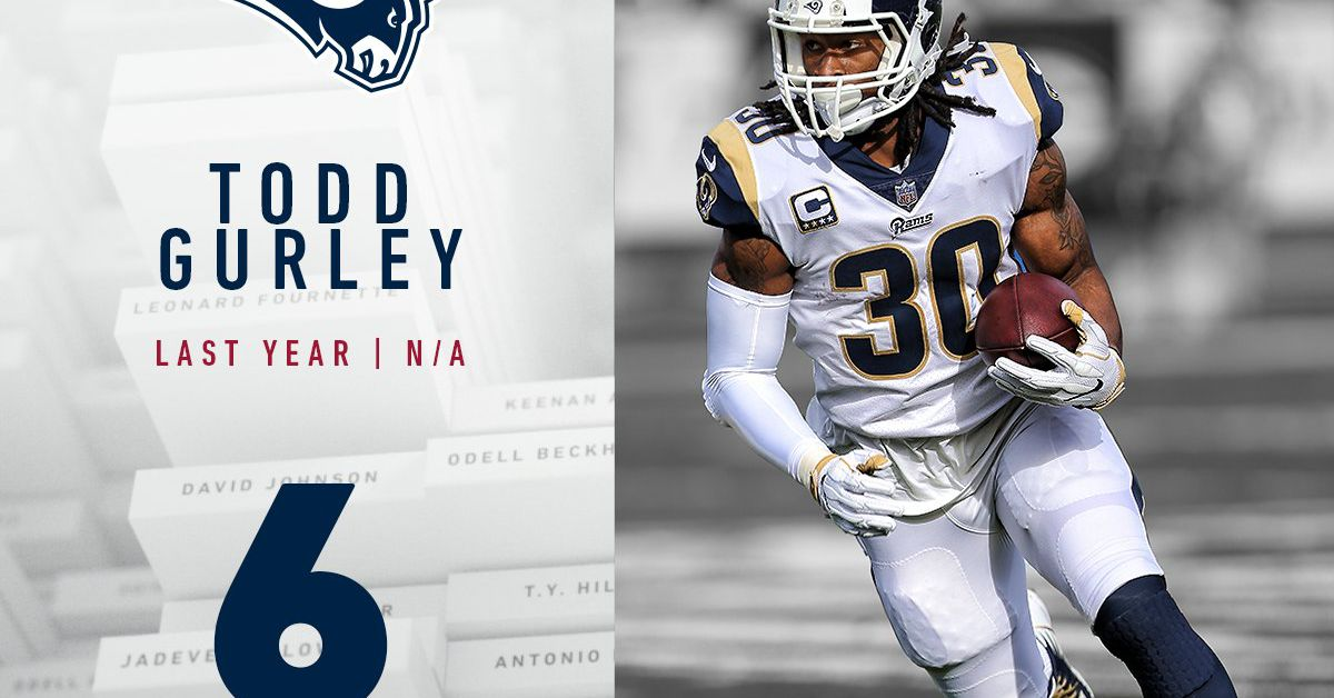 7e5d0083d76 LA Rams RB Todd Gurley voted  6 on NFLs Top 100 Players for 2018 ...