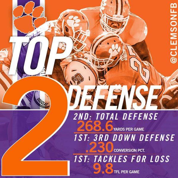 Clemson Defense #2