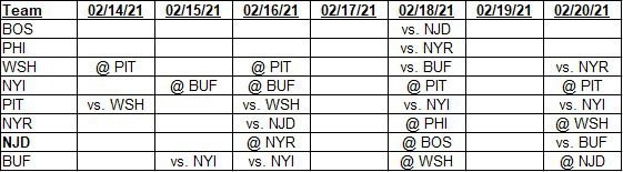 Team schedules for 02/14/2021 to 02/20/2021