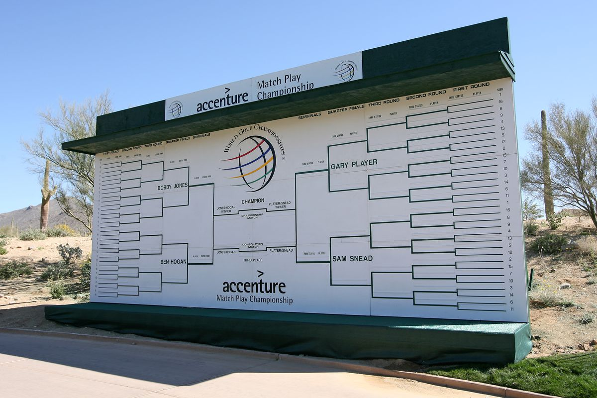 WGC - Accenture Match Play Championship - Preview Day One