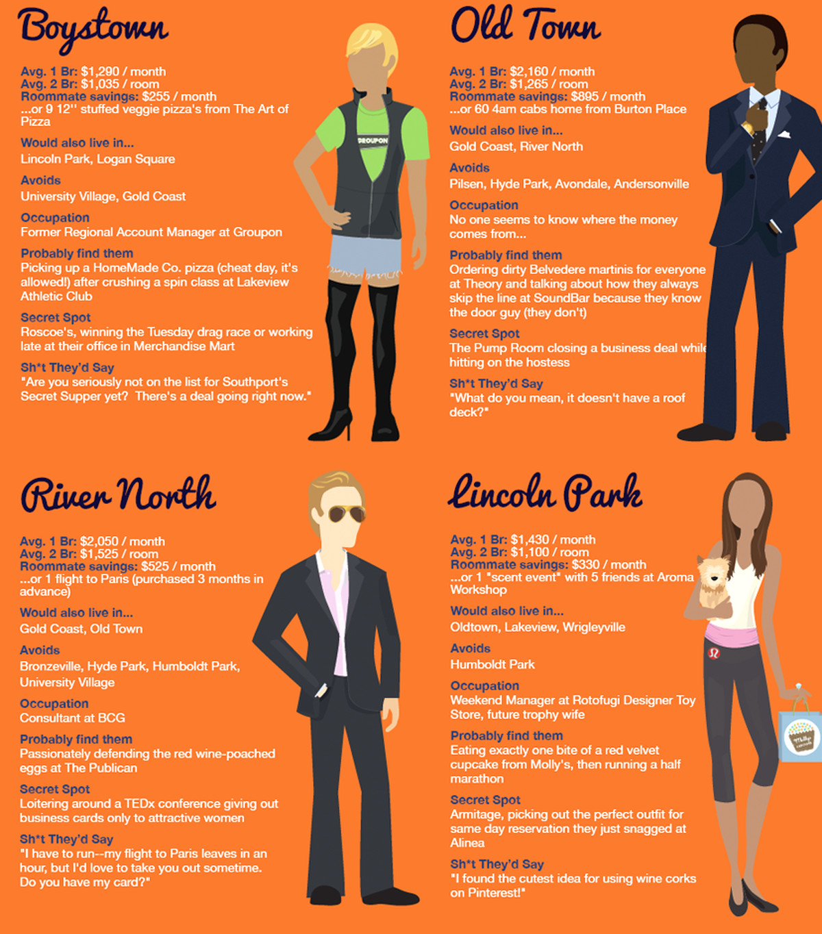 This Infographic Of Chicago Neighborhood Stereotypes