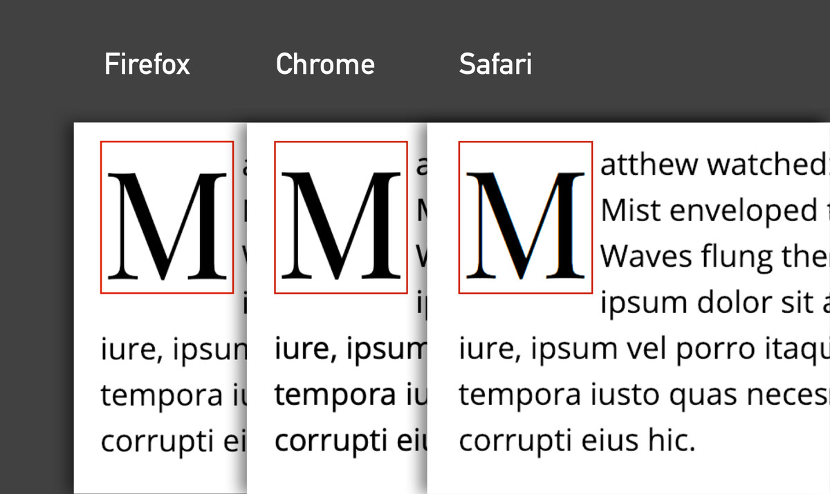 Three pictures showing the same paragraph of text in Firefox, Chrome, and Safari. A red border has been added to the first letter, and the heights of all three letters are finally consistent