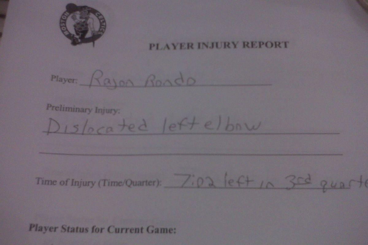 Rondo injury report