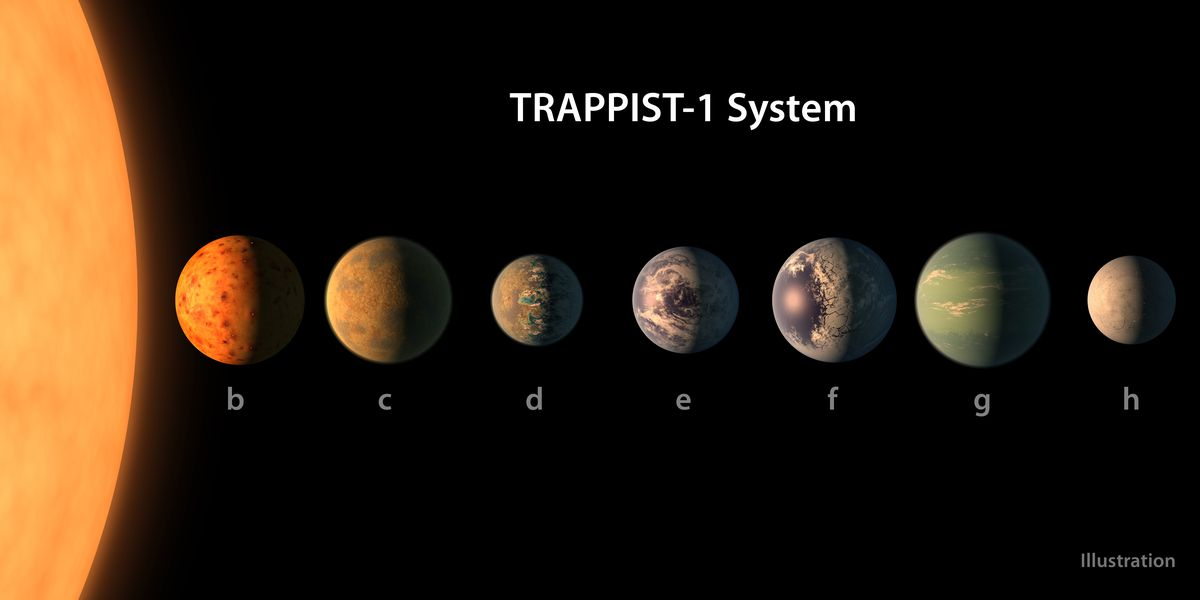 How To Write Essay Papers A Rendering Of The Trappist Planets Photo Nasa  Jplcaltech Research Paper Essay Example also Argumentative Essay High School This Solar System Of Seven Earthsized Planets May Be The Best Place  What Is A Thesis For An Essay