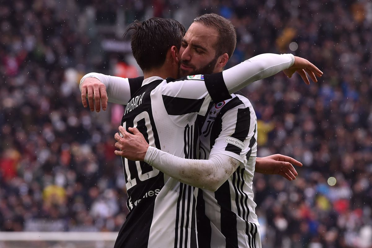 048833c2dad Who stays, who goes? Forecasting Juventus' attack for the 2018-19 ...