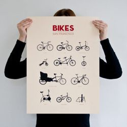 """<strong>Mission Bicycle Company</strong> Bikes of San Francisco Poster, <a href=""""https://www.missionbicycle.com/store/bikes-san-francisco"""">$30</a>"""