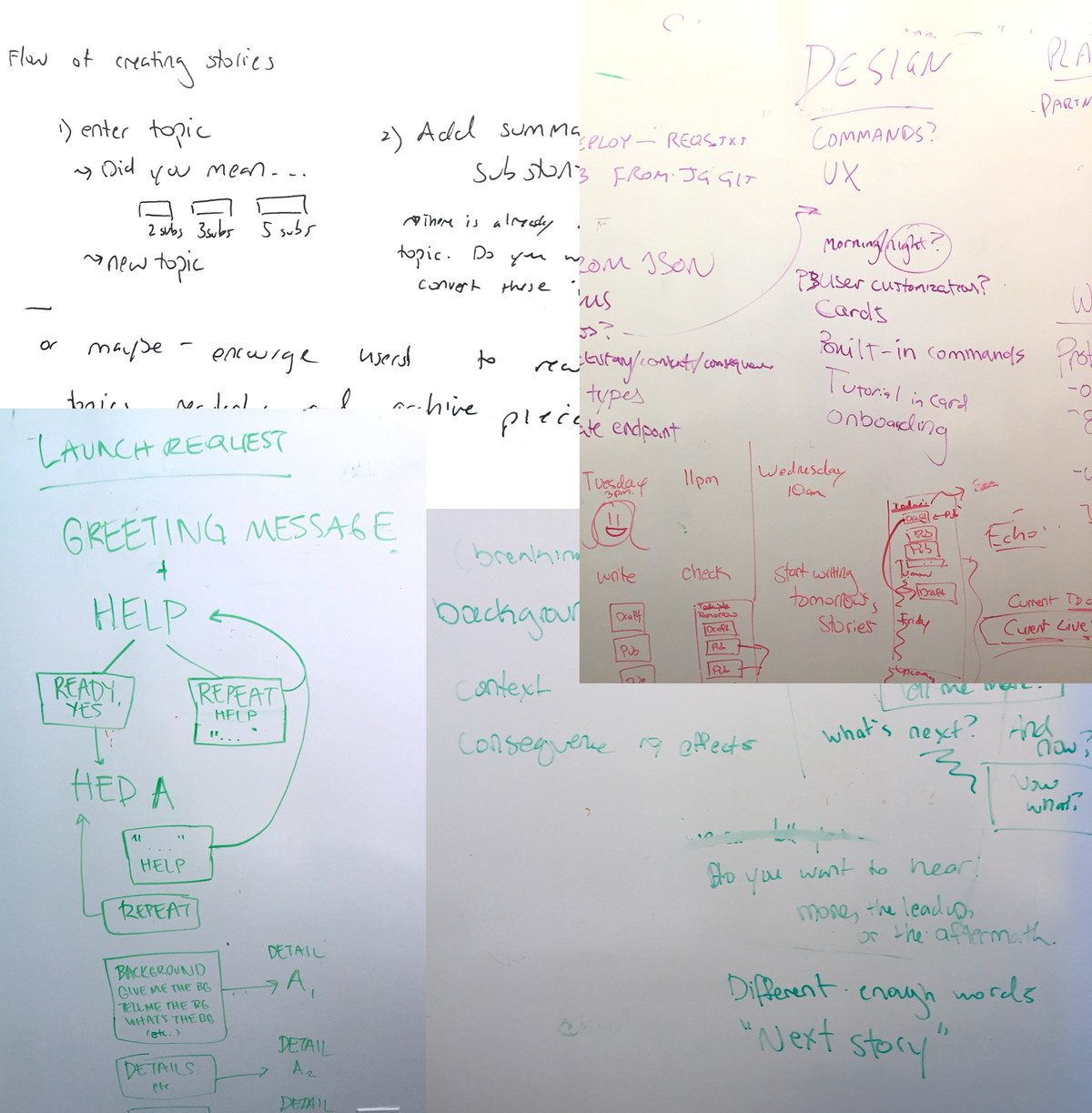 Initial flows, whiteboarding, and sketches from our hacking sessions