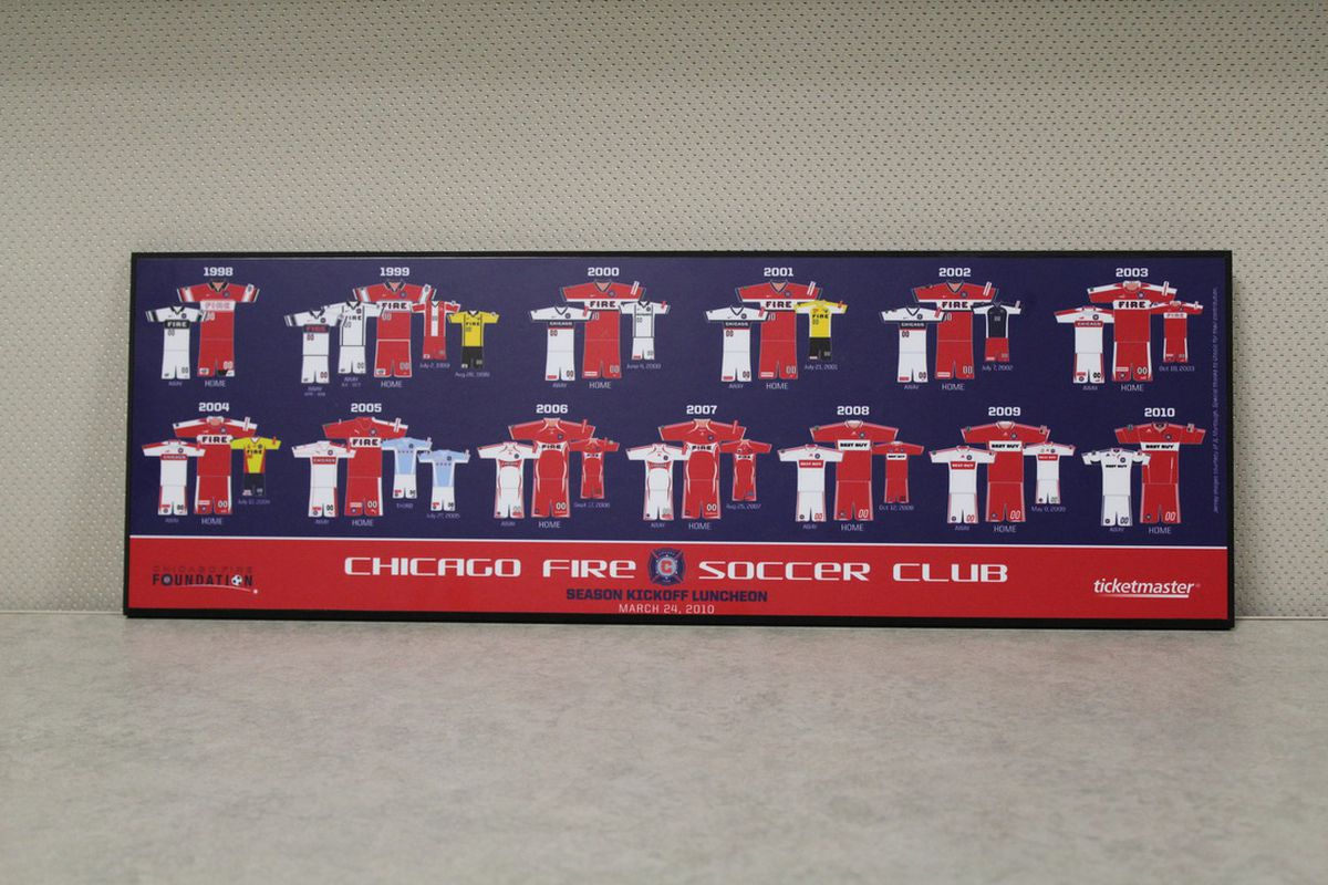 Chicago Fire Jersey History 1998-2010