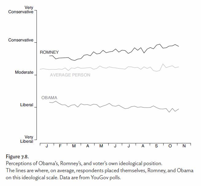 romney obamas ideology