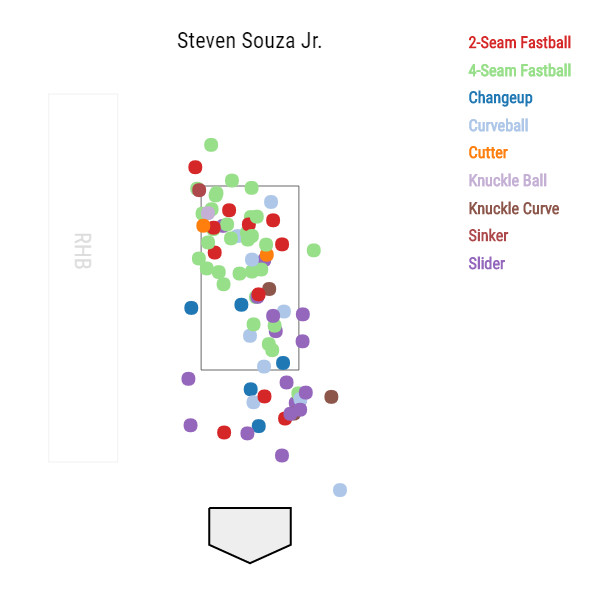 steven-souza-tampa-bay-rays-first-pitch-whiffs