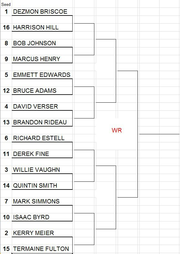 The Greatest Wide Receivers In Kansas Football History The Bracket