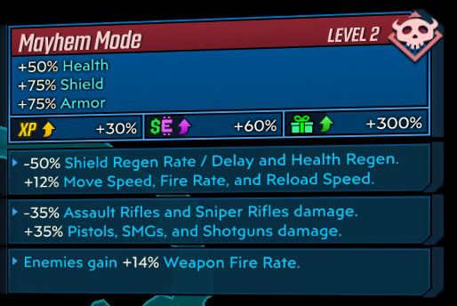 A Mayhem Mode information screen that says that players will move faster but their shields will recharge slower, and enemies will gain 14 percent fire rate.