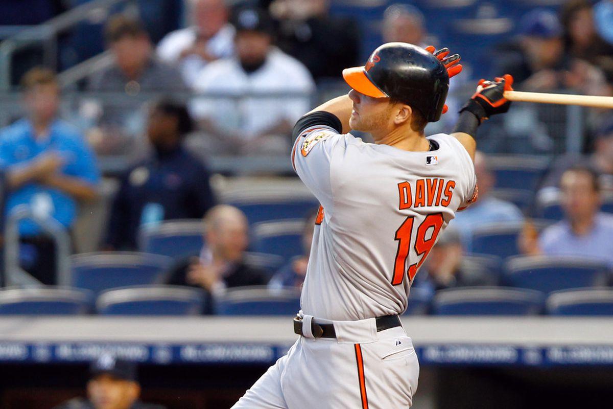 Chris Davis is hitting .333/.378/.627. How long until I owe him an apology?