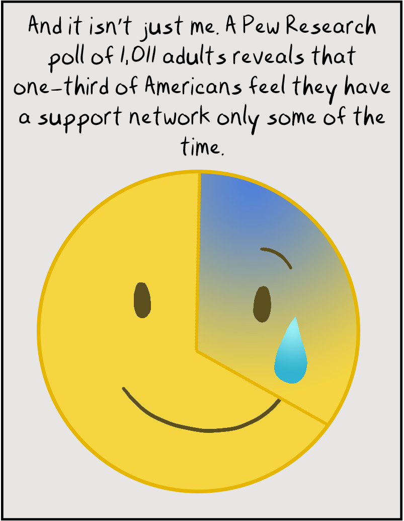 And it isn't just me. A Pew Research poll of 1,011 adults reveals that one-third of Americans feel they have a support network only some of the time.
