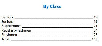 FB 2015 class distribution