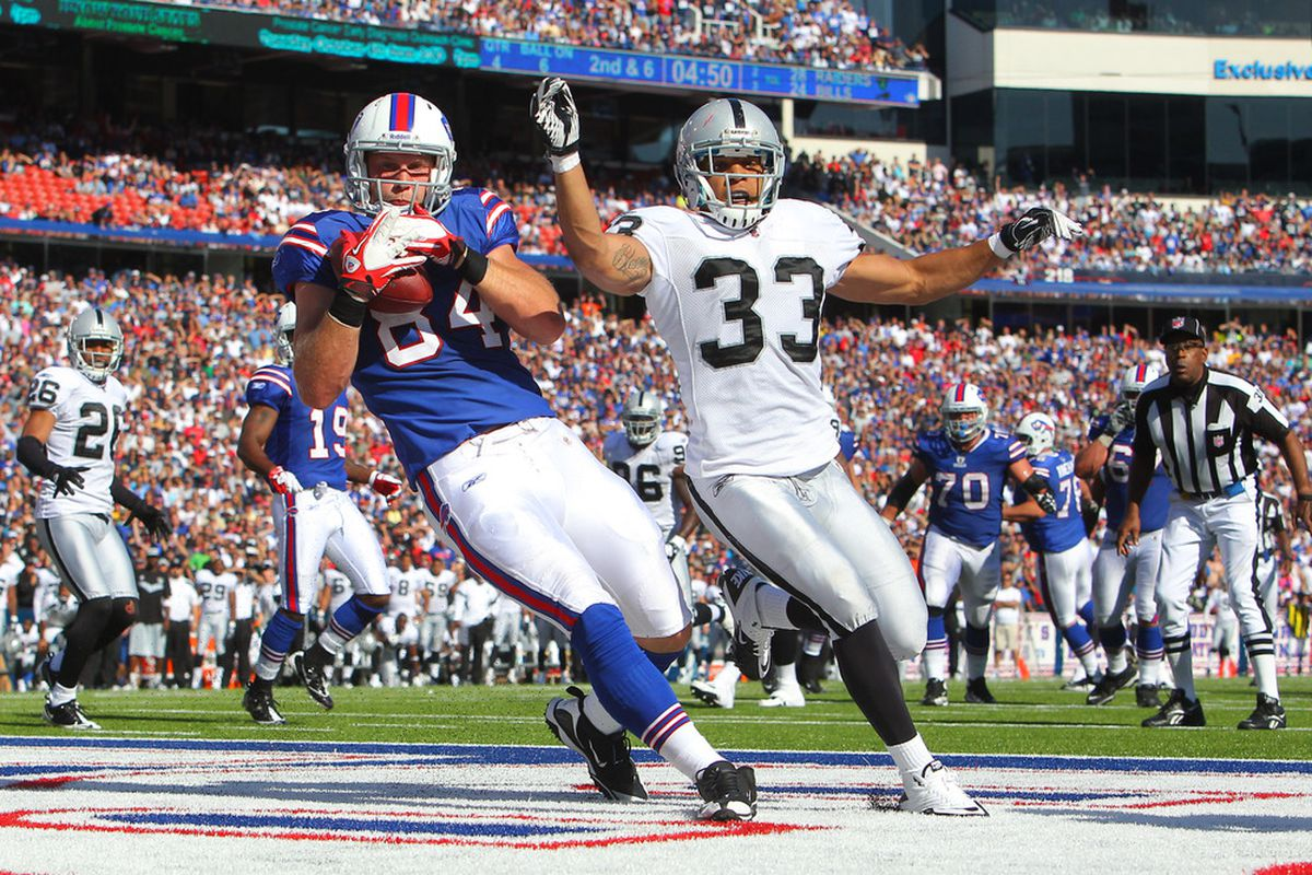 3039f432f State Of The Buffalo Bills Roster  Tight End - Buffalo Rumblings