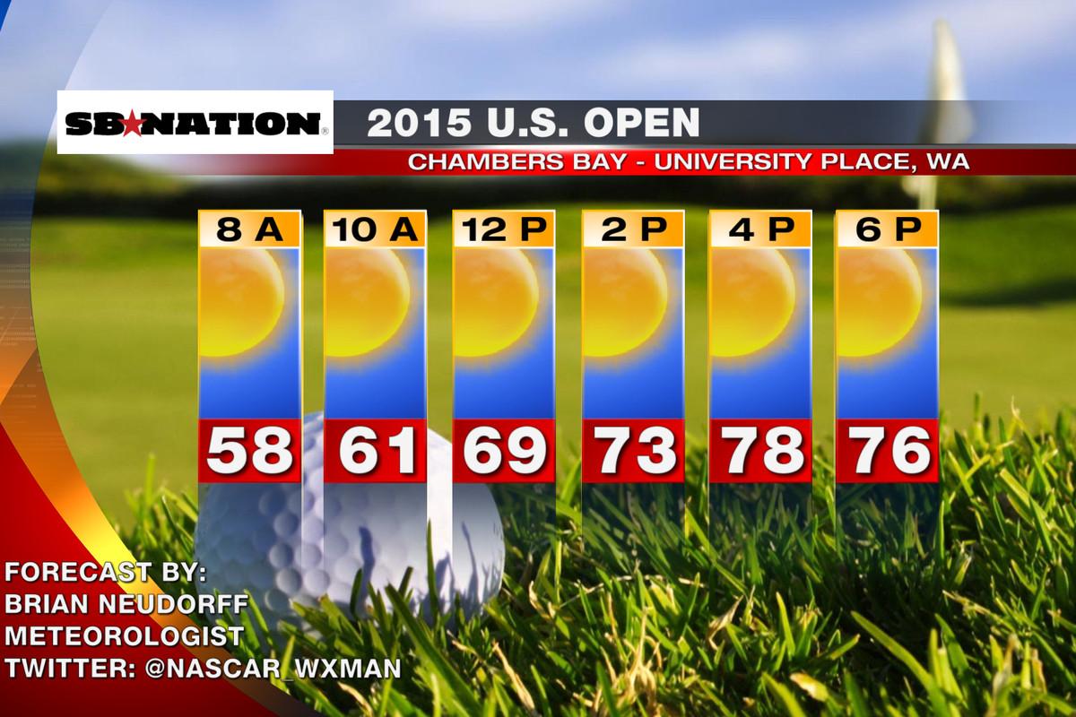 2015 U S  Open final round weather forecast: Sunday should