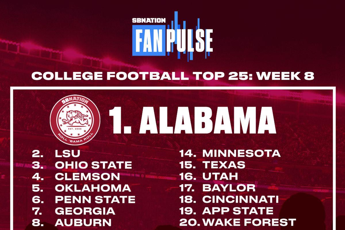 fan pulse fanpulse 9.0 week 8 top 25