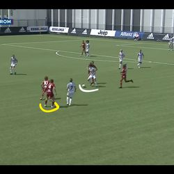 Soffia's aggression is backed up by teammate Giugliano, and Roma's press forces Juventus into passing it backwards.
