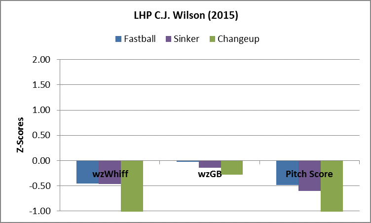 Wilson_PAgraph