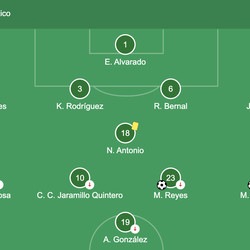 Mexico's Starting XI