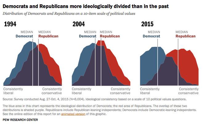 polarization pew