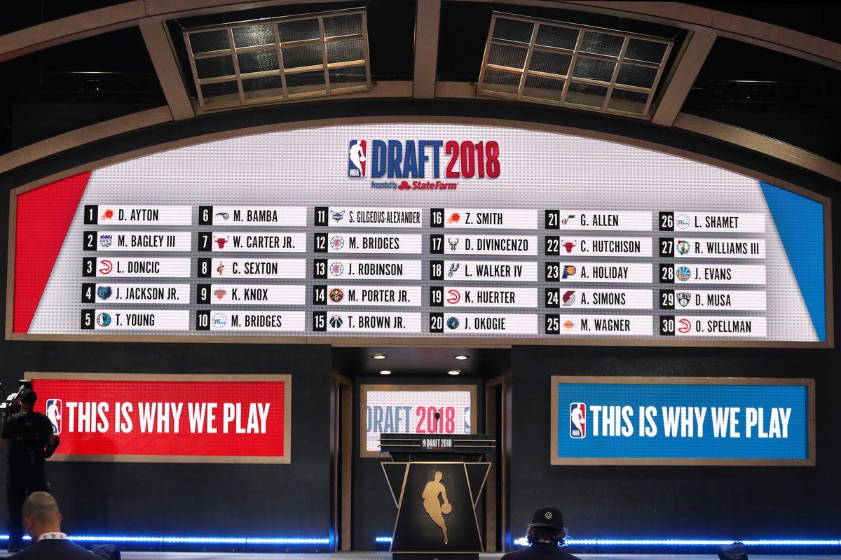 blazers edge 2019 nba draft profiles complete list