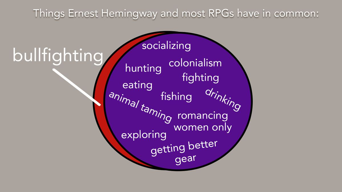 A Venn diagram that is essentially a circle, showing what Ernest Hemingway and most RPGs have in common.