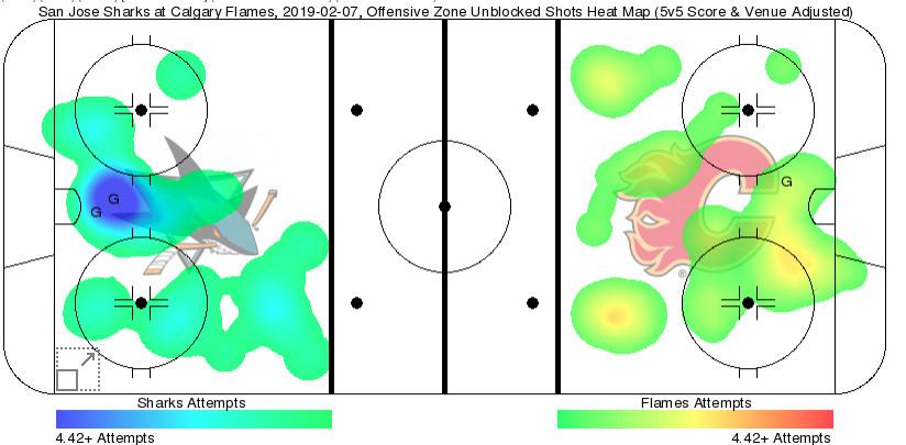 San Jose Sharks at Calgary Flames February 7, 2019
