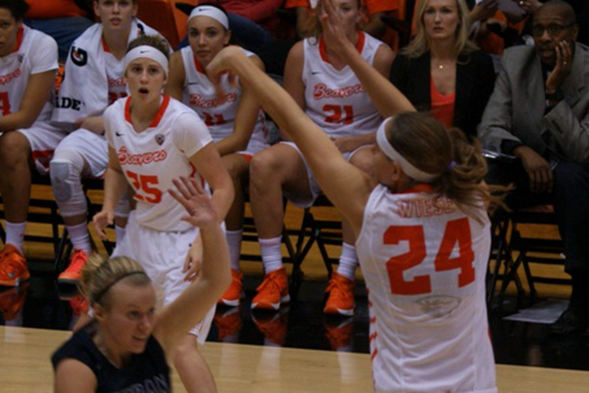 Sydney Wiese led the way again scoring as Oregon State defeats UC Riveside 86 to 65
