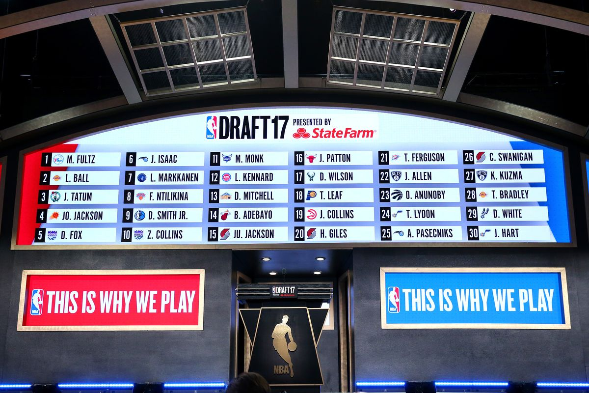 Re-Drafting the Portland Trail Blazers to Build a Contender ...