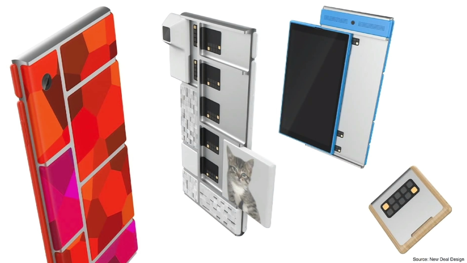 modular phone discussion To use microsoft lync 2010 communications software to make or receive a phone make a phone call to end both the phone call and im conversation at the.