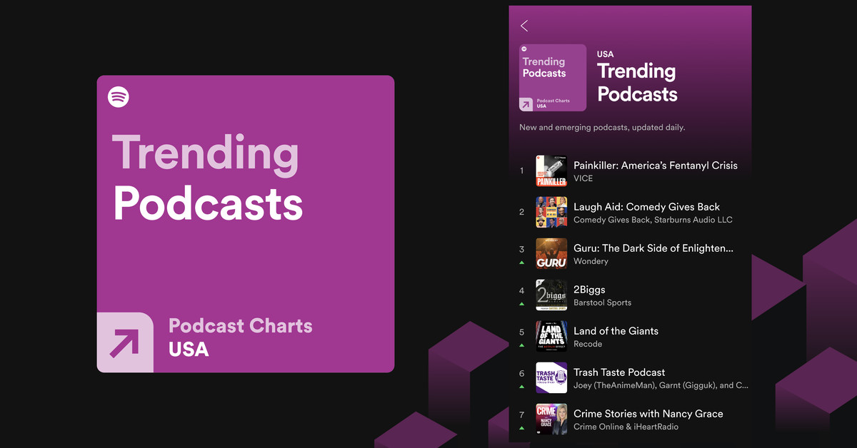 Spotifycharts medium trendingpodcasts
