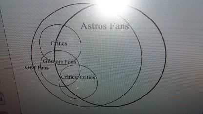 Astros Venn Final