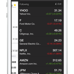 Yahoo Finance gets more personalized with redesign for web and iOS on msn finance, google finance, microsoft finance, windows 8 finance,