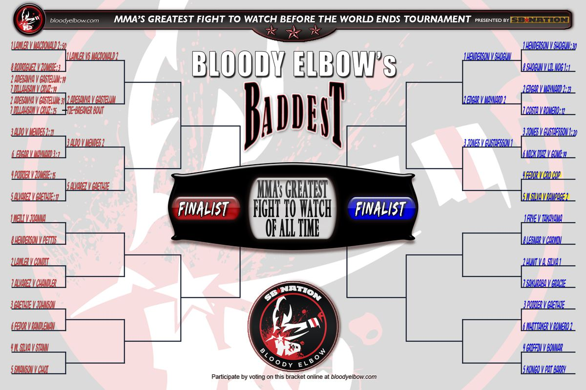 BE's BADDEST Tournament, Greatest Fight of All Time, Fight to Watch Before World Ends, Fight Bracket, Bracket, Tournament, GFOAT, Round 1, Bout 7 Results