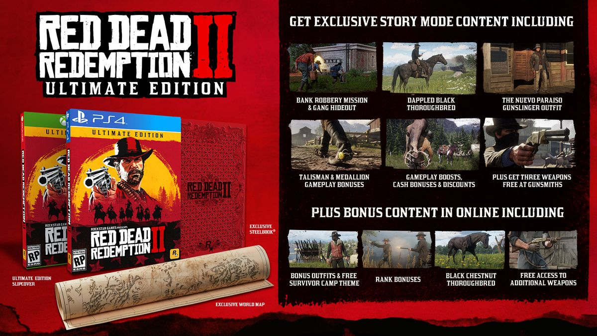 Red Dead Redemption 2's Ultimate Edition