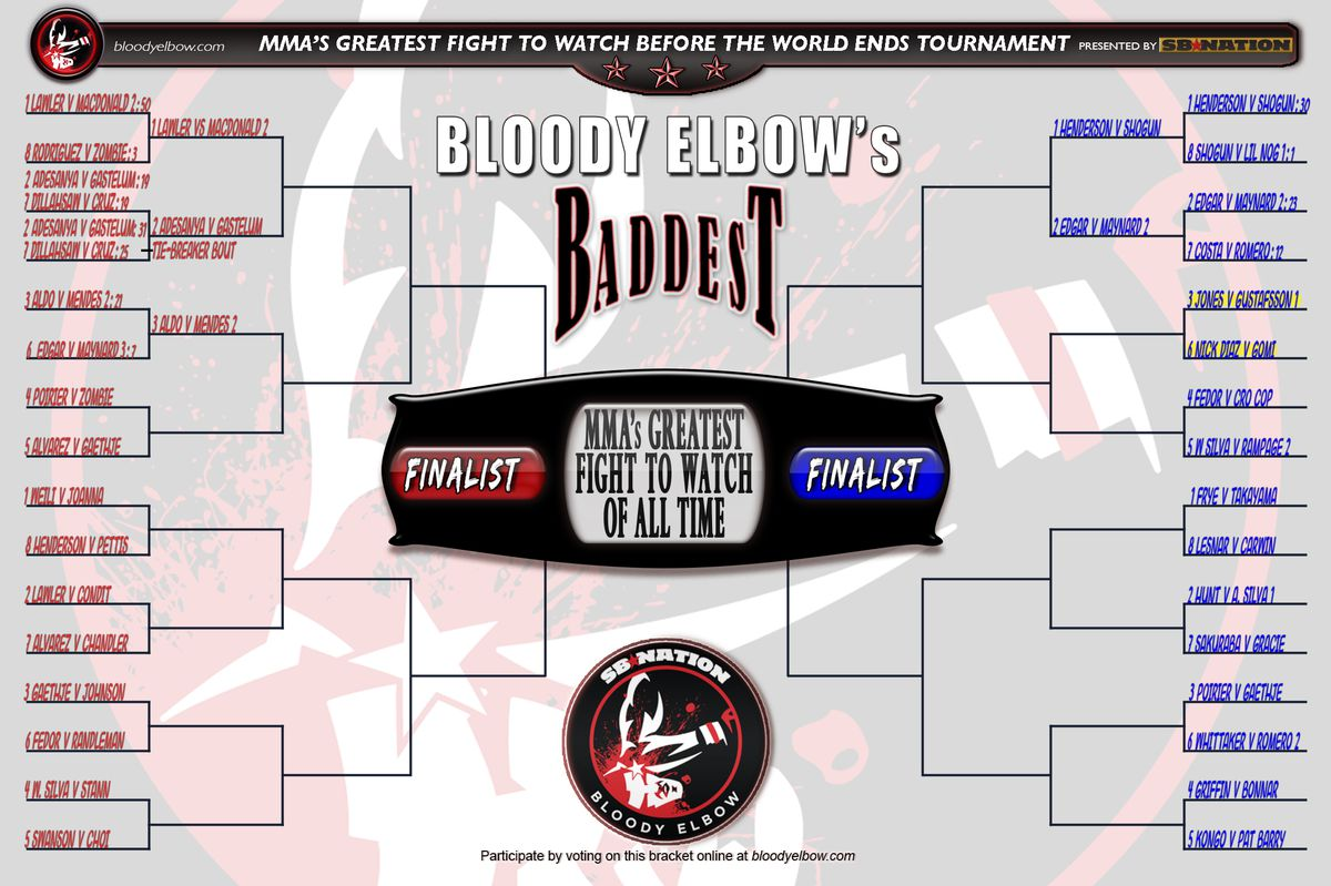 BE's BADDEST Tournament, Greatest Fight of All Time, Fight to Watch Before World Ends, Fight Bracket, Bracket, Tournament, GFOAT, Round 1, Bout 4 Results,
