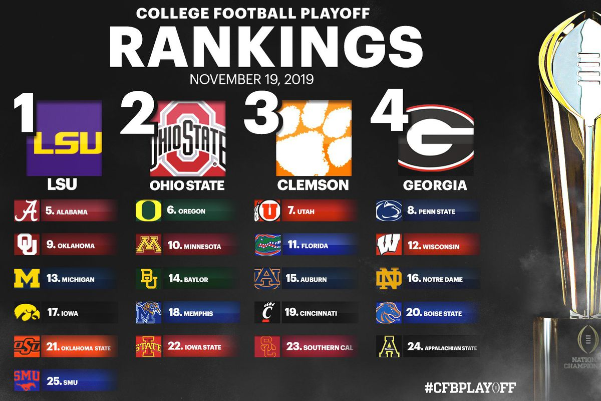 Utah Stays At No 7 In Latest College Football Playoff Top